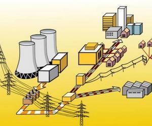 国家能源局发布电力监控系统安全防护专项监管报告