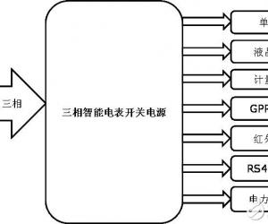 三相智能电表开关电源解决方案
