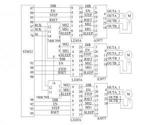 基于 Labview 的步进电机检测系统