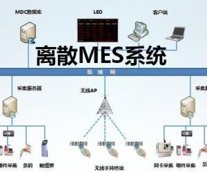 离散制造企业MES中的生产数据采集实践