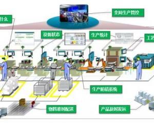 工业4.0下的工业物联网以及智慧工厂