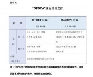 """关于举办2019年佳能""""OPDCA""""培训的通知"""