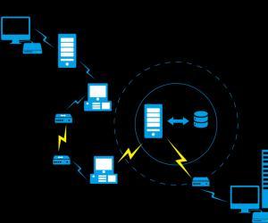 先锋电子MIoT智慧燃气互动计量(智能抄表)系统